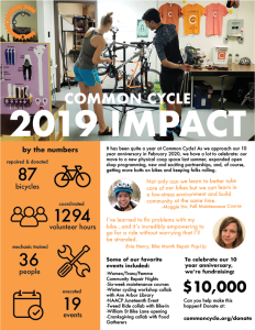 FINAL_Common Cycle 2019 Impact